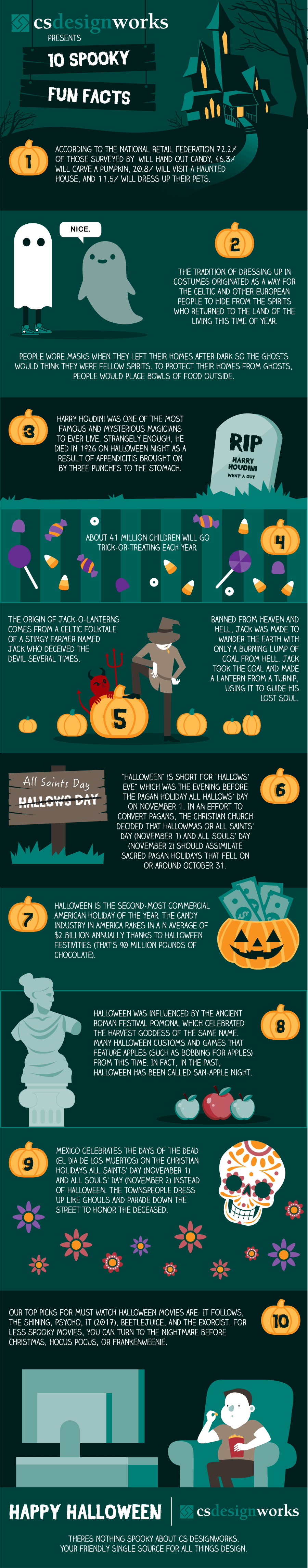 ten spooky fun facts about halloween