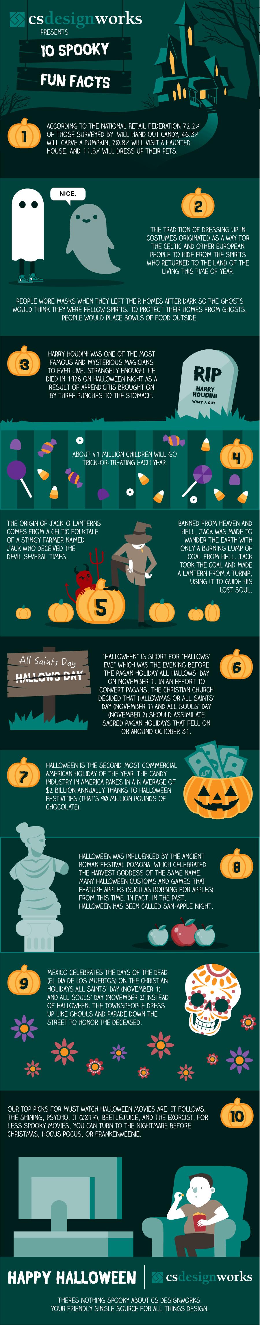 Ten Spooky Fun Facts About Halloween